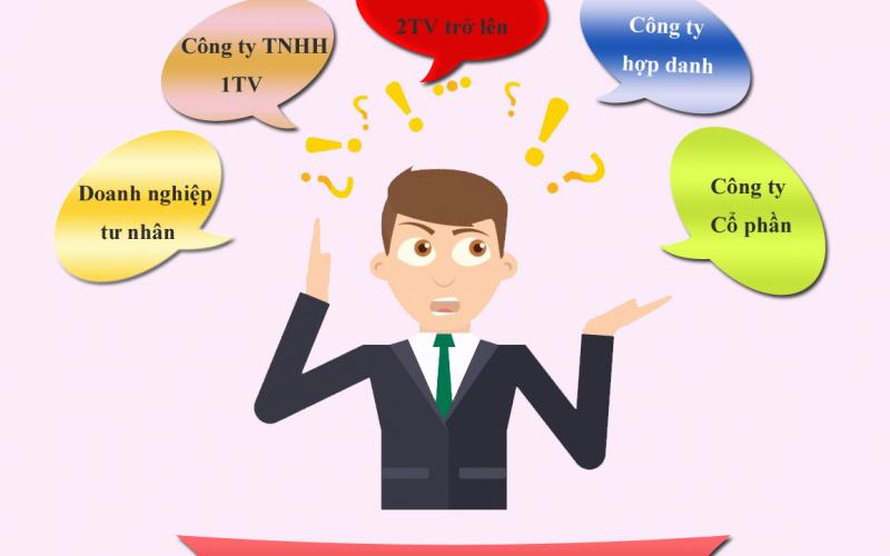 Đặc điểm của các loại hình doanh nghiệp tại Nghệ An