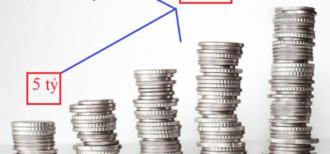Lệ phí môn bài khi thay đổi vốn điều lệ